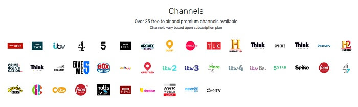TV Player UK free channels