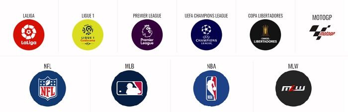 sports to watch on beIN Sports in UK