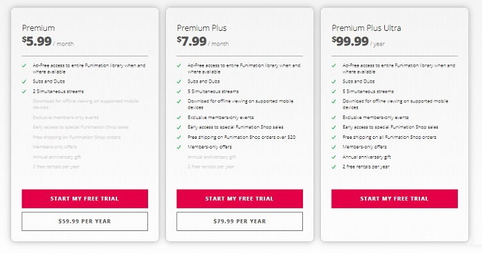 Funimation Pricing Plans
