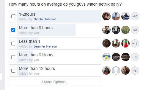 average hours people watch netflix